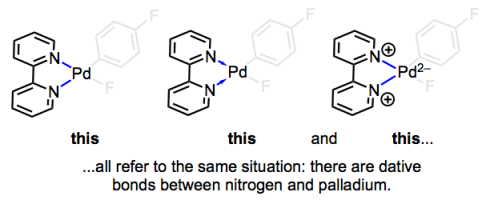 Representations of the dative bond in OM chemistry.