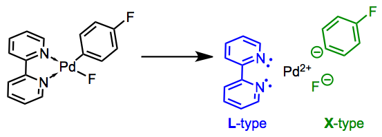 Logically separating the properties of the metal and ligand is a critical skill for the organometallics guru.