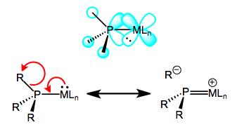 Backbonding in phosphines, a sigma-bond-breaking affair.