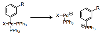 Reductive elimination to form phosphonium salts.