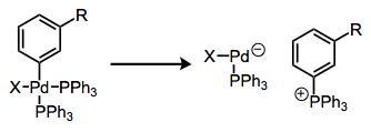 Reductive elimination to form phosphonium salts.