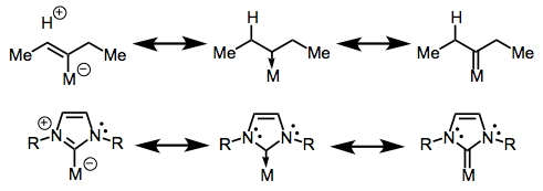 What resonance structures are important for the alkyl carbene and NHC?