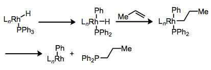 "P–C bond cleavage: also known as the ""R group shuffle."""