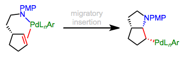 cis-Aminopalladation via migratory insertion. Two new bonds are established with stereospecificity!