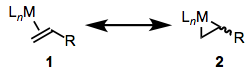 Resonance forms of alkene ligands.
