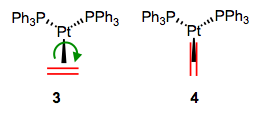 Two limiting cases for alkene orientation in a trigonal planar complex.