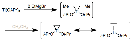 Kulinkovich synthesis of alkene complexes. A remarkable second step!