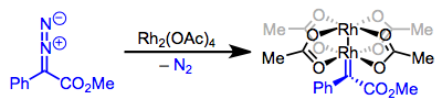 After association of the nucleophilic carbon to Rh, elimination with loss of nitrogen gas is the slow step of this reaction.