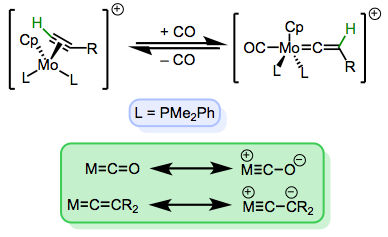 Vinylidene tautomerization, and an analogy to the CO ligand.