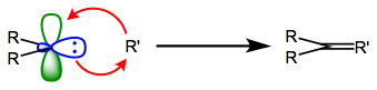 A fundamental paradigm for double bond synthesis: ambi-electronic compounds.