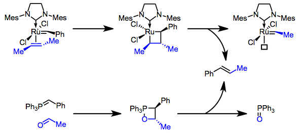 metathesis dance This year's nobel prize in chemistry goes to a stately change-your-partners dance.