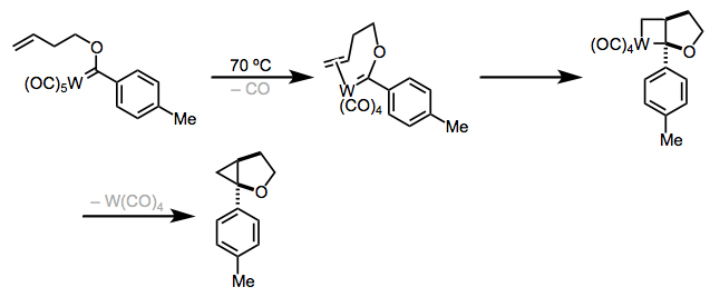 The metallacyclobutane mechanism of cyclopropanation.