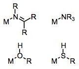 Epic Ligand Survey: Dative Ligands of N, O, and S