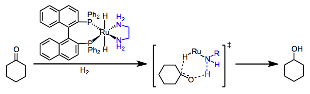 """External"" hydrogenation without substrate binding. The metal is a hydride source, and the ligand a proton source."