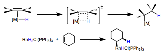 Migratory insertion of an olefin into M–H. Note the relative configuration of M–C and C–H!
