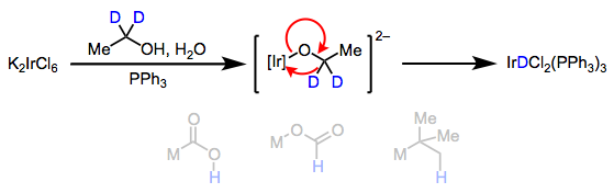 Beta-hydride elimination for the synthesis of metal hydrides.