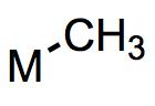 Epic Ligand Survey: Metal Alkyls (Part 1)