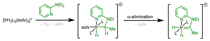 Oxidative addition followed by alpha-elimination, forming a Fischer carbene from an alkyl complex.