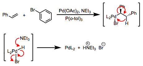 During the Heck reaction, beta-hydride elimination is driven by a base.