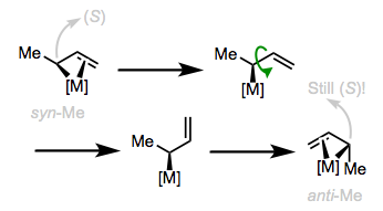 The configuration at the methyl-bearing stereocenter is unaffected by the isomerization. The methylene and central C–H group simply changed places!