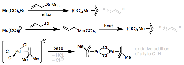 Nucleophilic, electrophilic, and neutral allyl donors.