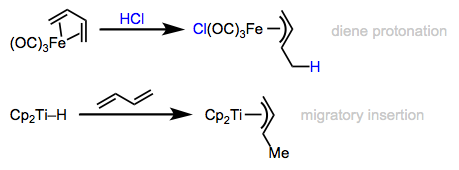 Dienes: brave crusaders in the quest for allyl complexes.