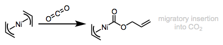 Like alkyl ligands, allyls can migrate onto dative ligands like CO and pi bonds.