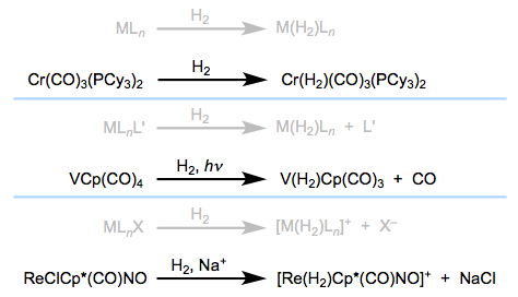 Methods for the synthesis of sigma complexes from dihydrogen gas. Displacement of a labile ligand or occupation of a vacant site represent the essence of these methods.