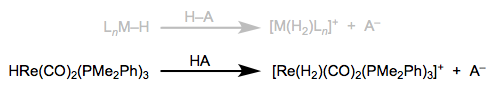 Protonation of an M–H bond for the synthesis of dihydrogen sigma complexes.