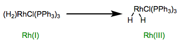 Oxidative addition of dihydrogen via a sigma complex. In some cases, this process is a finely balanced equilibrium.