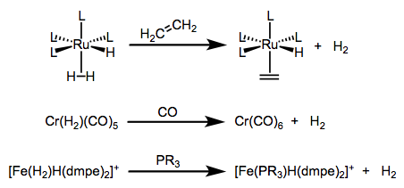 Ligand substitution reactions of sigma complexes. Can you justify the favorability of these reactions?
