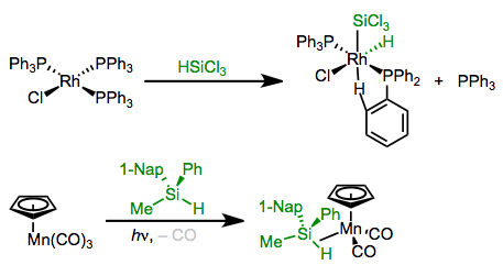 Si–H bonds undergo oxidative addition to electron-rich metal complexes. Electron-poor complexes may stop at the sigma complex stage.