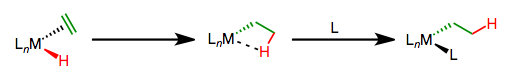 1,2-insertion of an alkene and hydride. In some cases, an agostic interaction has been observed in the unsaturated intermediate.