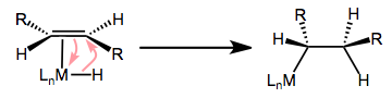 1,2-Insertions take place in a syn fashion. The metal and X end up bound to the same face of the alkene.