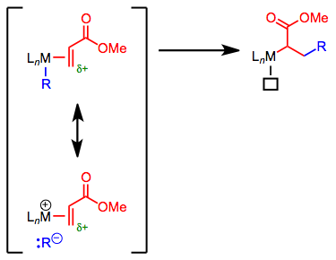 The site selectivity of 1,2-insertion can be predicted using resonance forms and partial charges.