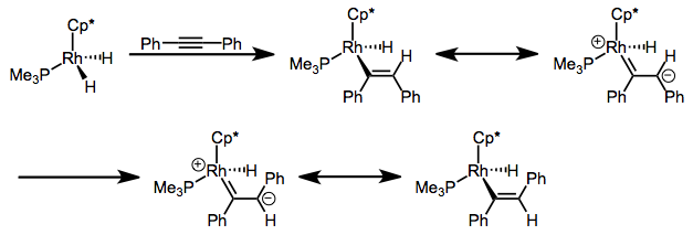 Migratory insertions of alkynes into M-H produce alkenyl complexes, which have been known to isomerize.