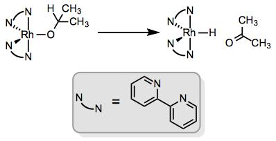 β-Elimination helps transfer the elements of dihydrogen from one organic compound to another.